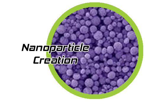 nanoparticles-grid