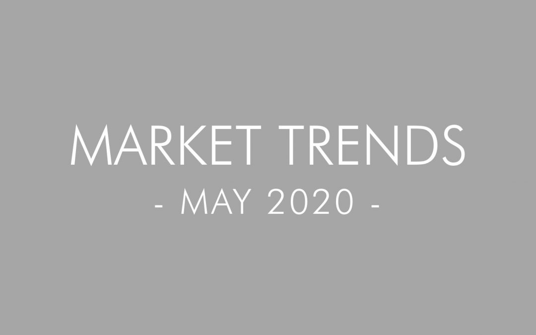 2020 May Real Estate and Mortgage Trends – San Diego, California