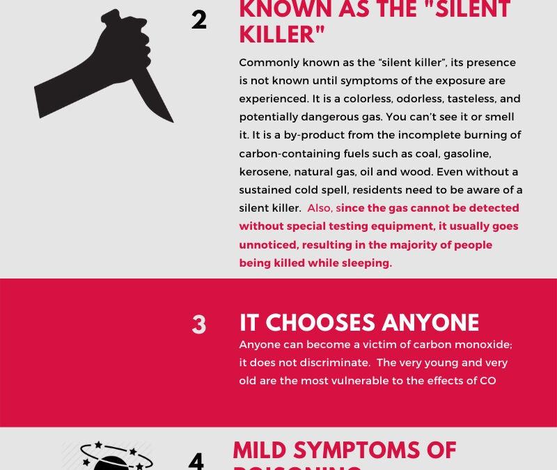 Silent Killer Alert (Carbon Monoxide Poisoning)