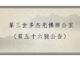 第三世多杰羌佛辦公室(第五十六號公告)