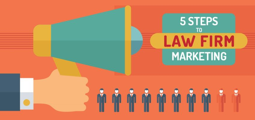 5 Steps to Law Firm Marketing