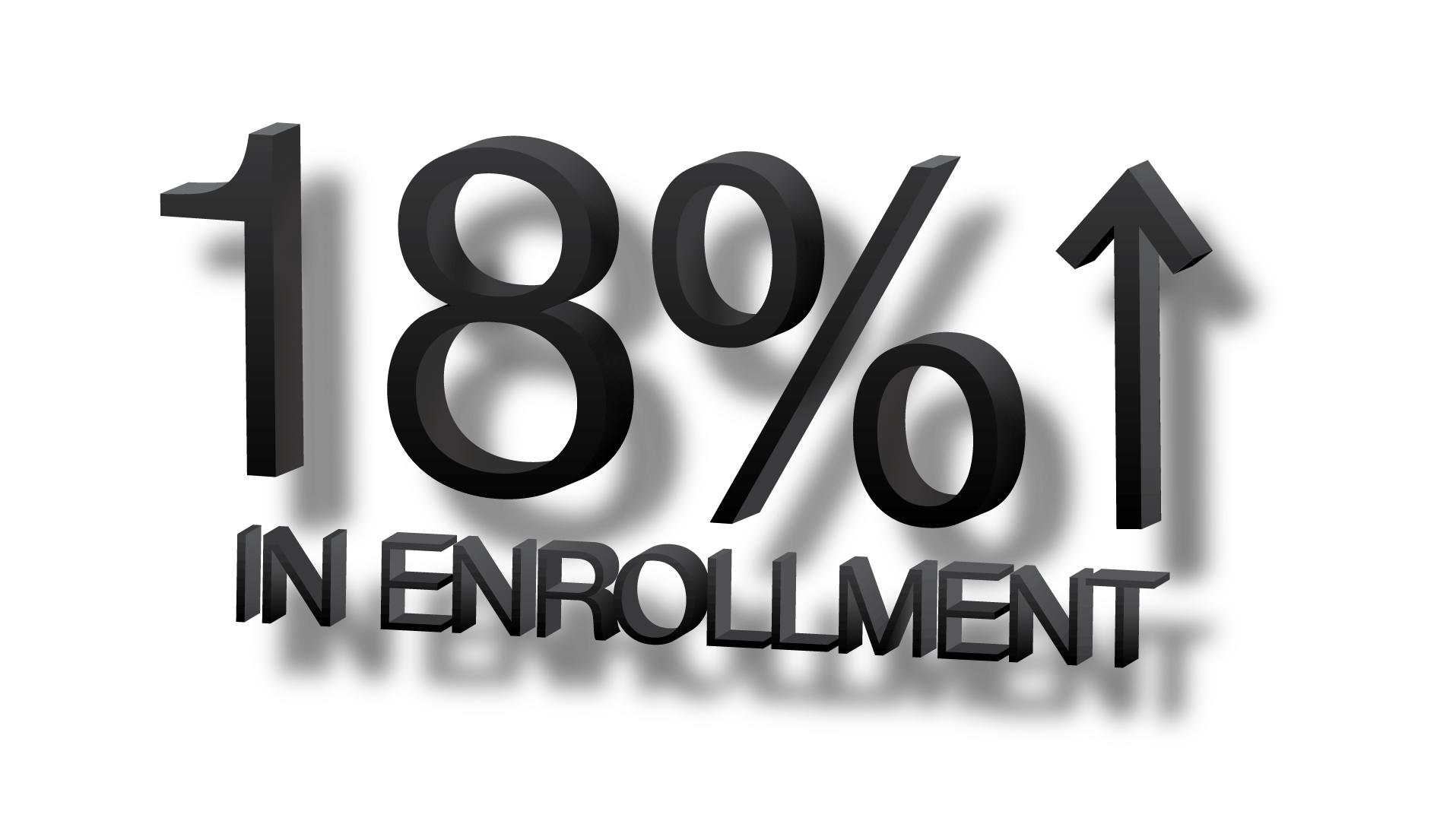 INCREASE IN ENROLLMENT FOR THE DIOCESE OF GRAND RAPIDS