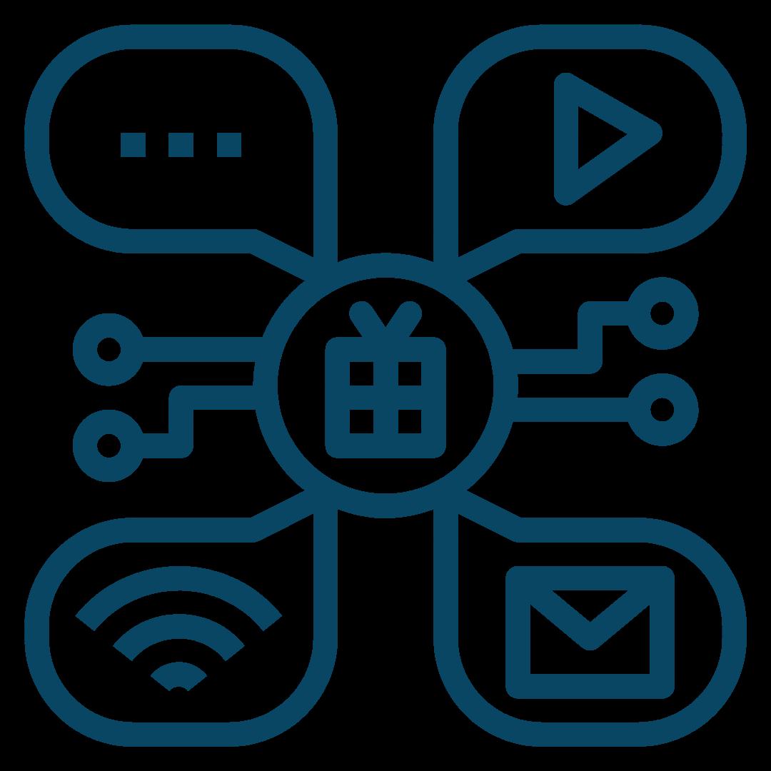 multiple communication channels