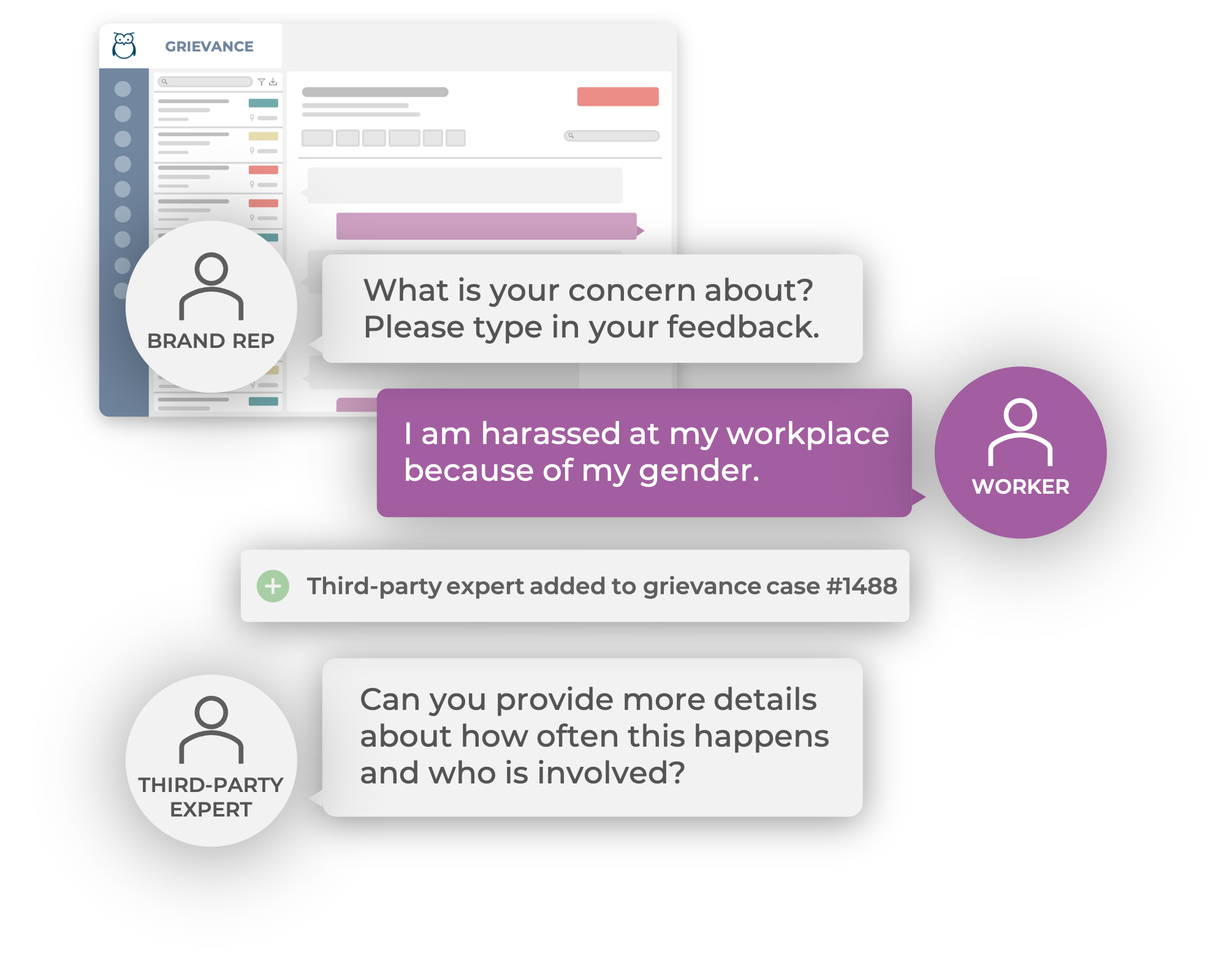 Ulula grievance platform showing two-way chat between worker, brand representative and third-party expert collaborating on a case