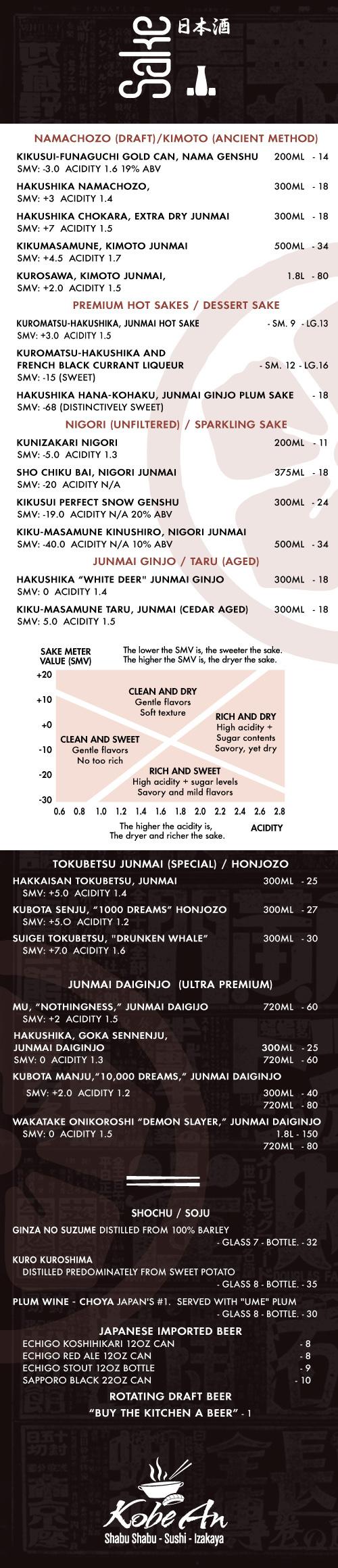 sake menu