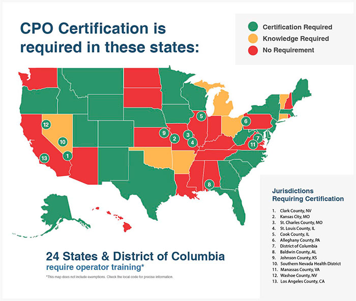 What is CPO certified and why does it matter?