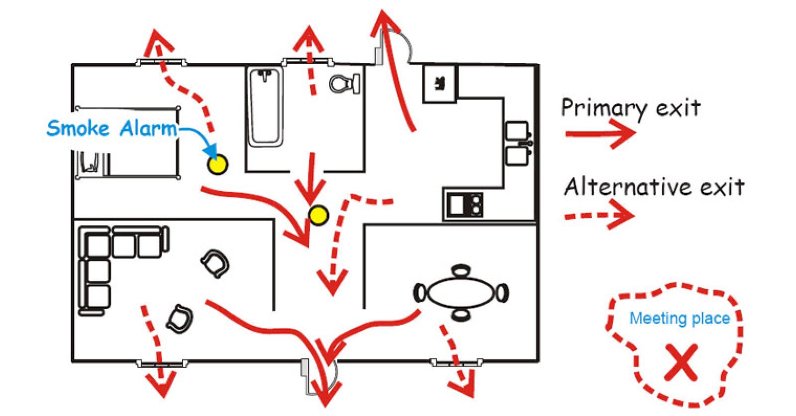 Fire Prevention: Plan Your Escape