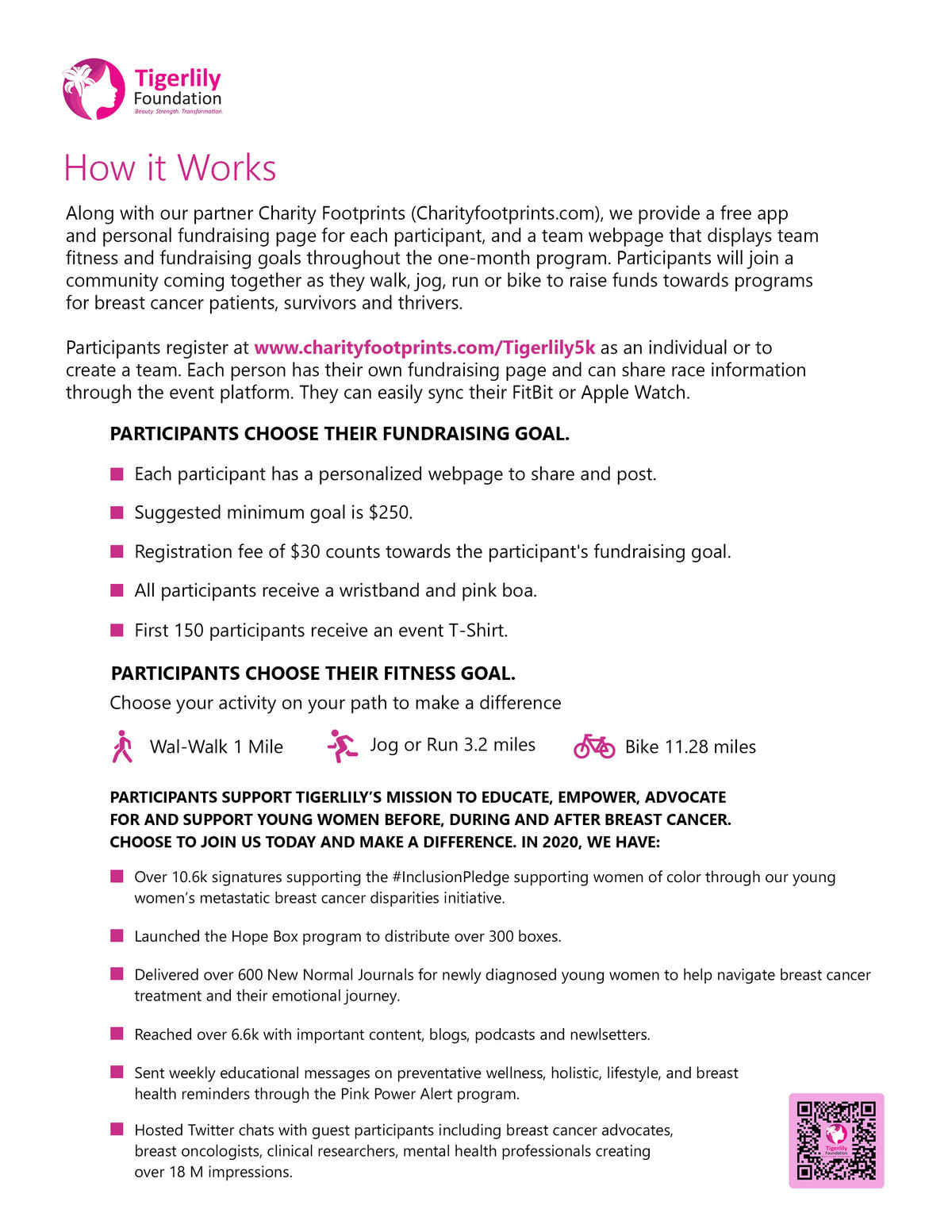 Breast-Cancer-Awareness-Flyer-B (1)