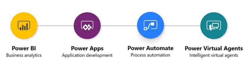 Microsoft-Power-Platform