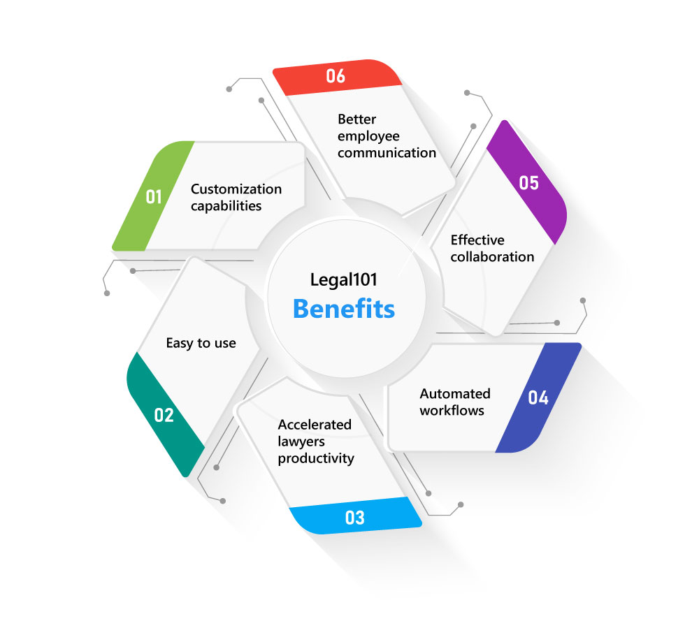 microsoft-teams-replace-sharepoint-intranet-infograpic-2