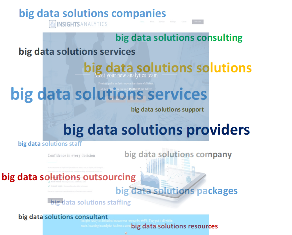 big-data-solutions-and-services-min