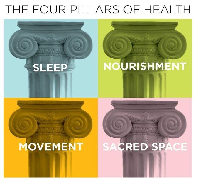 The Four Pillars of Health