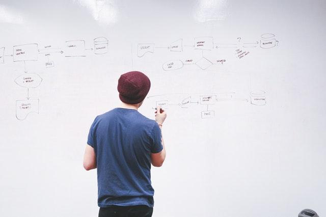 Accomplishing Goals Without A Backup Plan