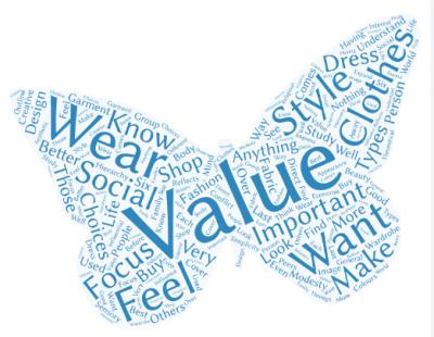Clothing Values
