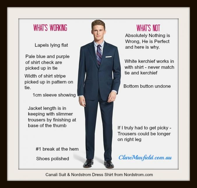 Dressing the Man in Business