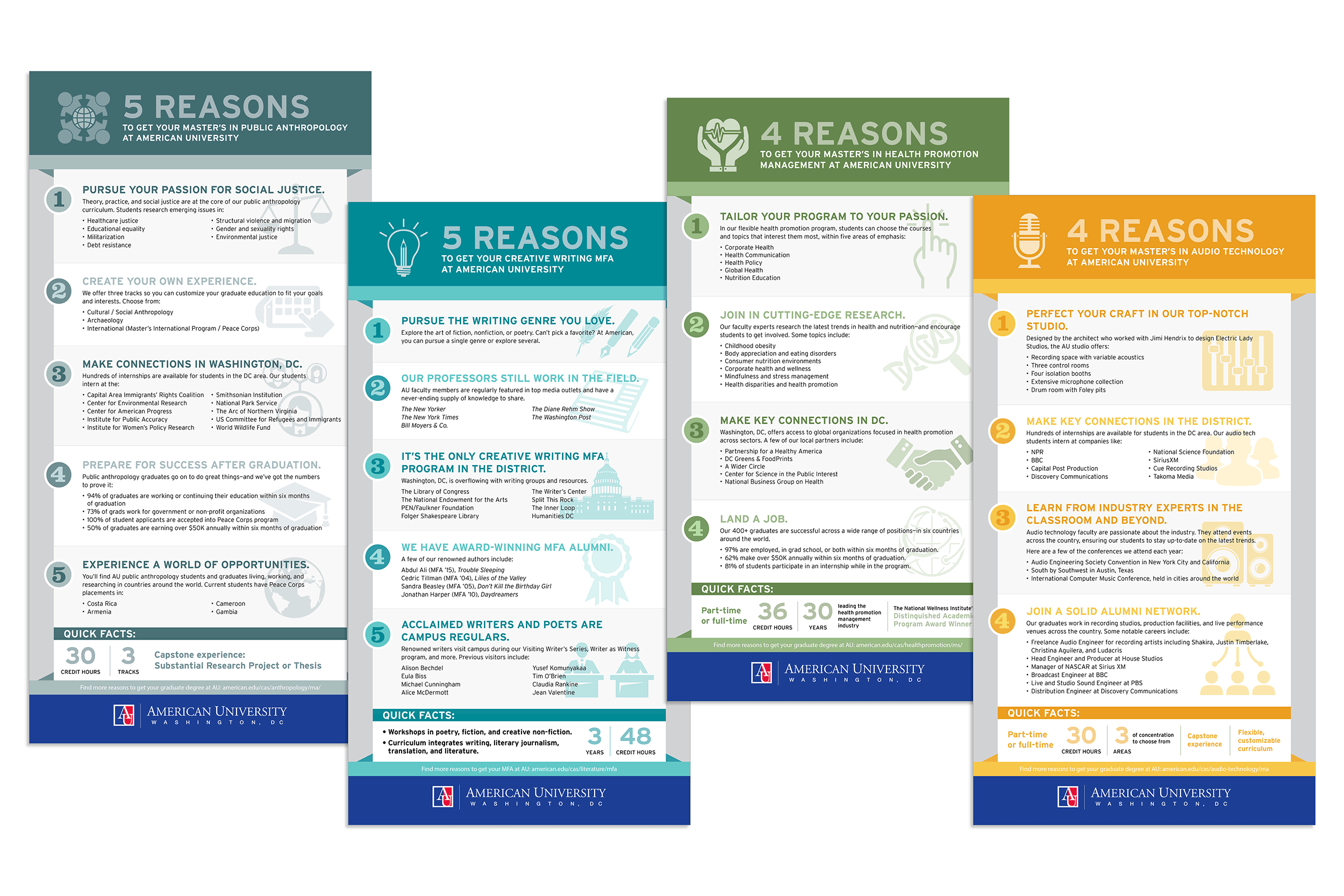 Infographics design by Virtual Apiary for American University