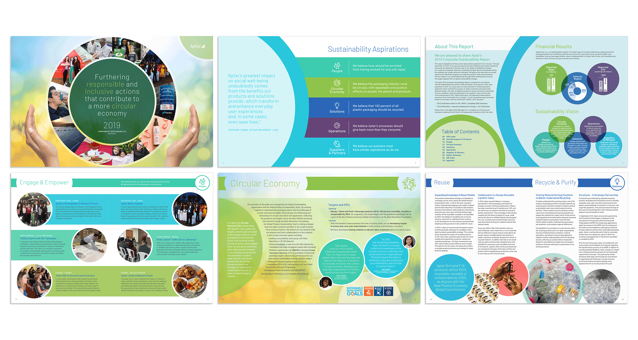 Report design by Virtual Apiary for Aptar