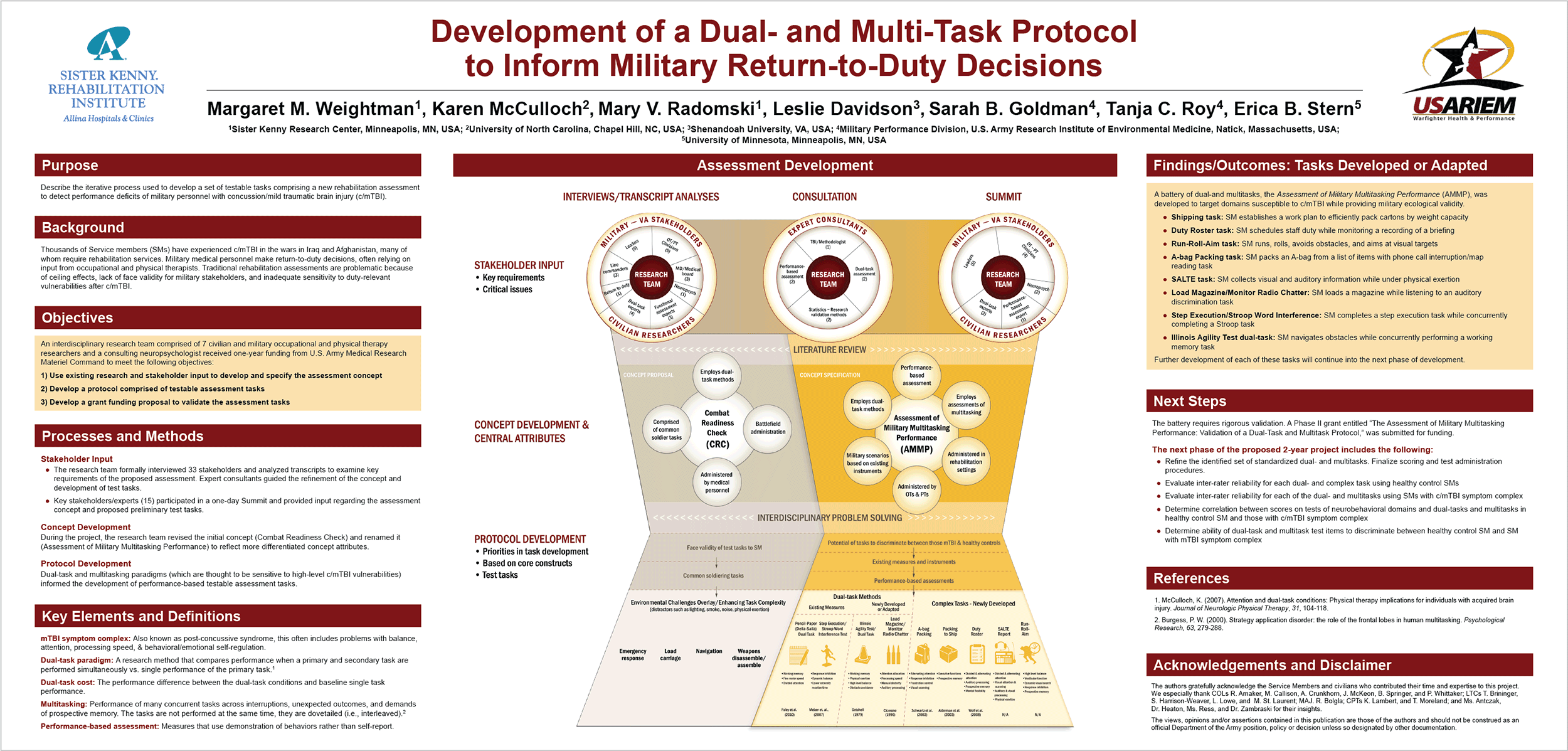 Research poster design by Virtual Apiary for AMEDD