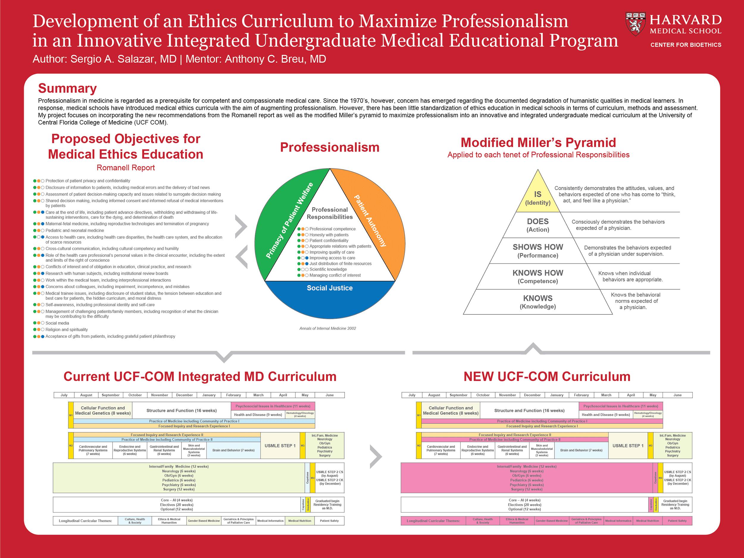 Research poster design by Virtual Apiary for Harvard Salazar