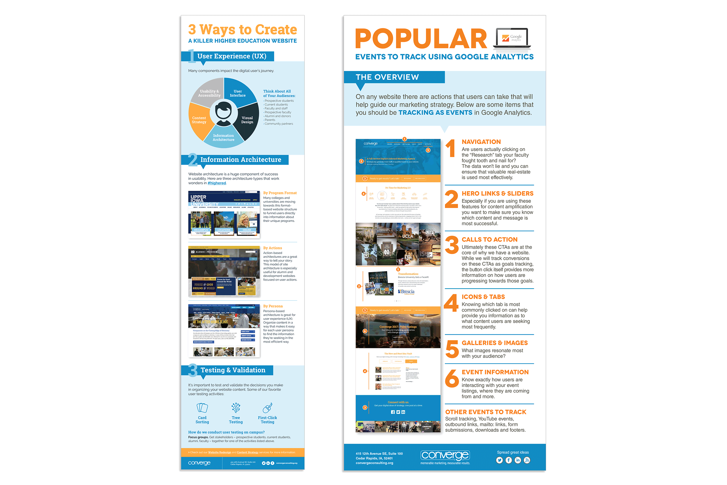 Infographics design by Virtual Apiary for Converge