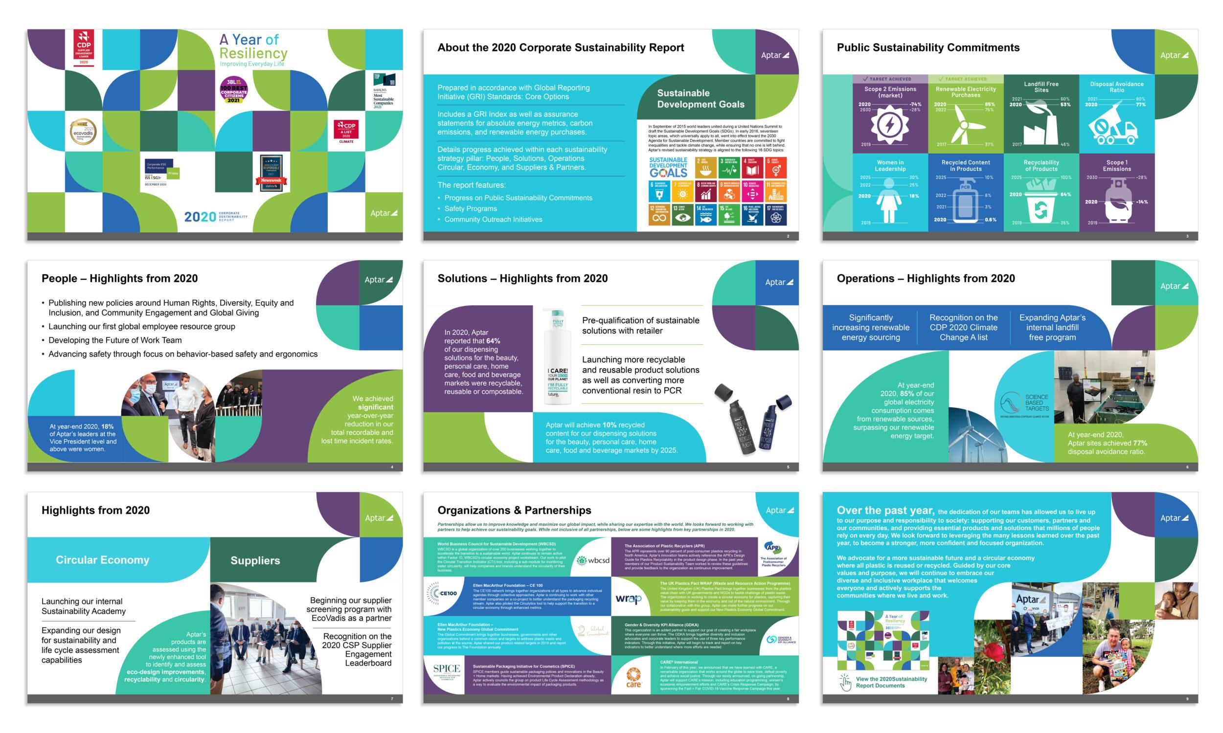 Slide presentation design by Virtual Apiary for APTAR