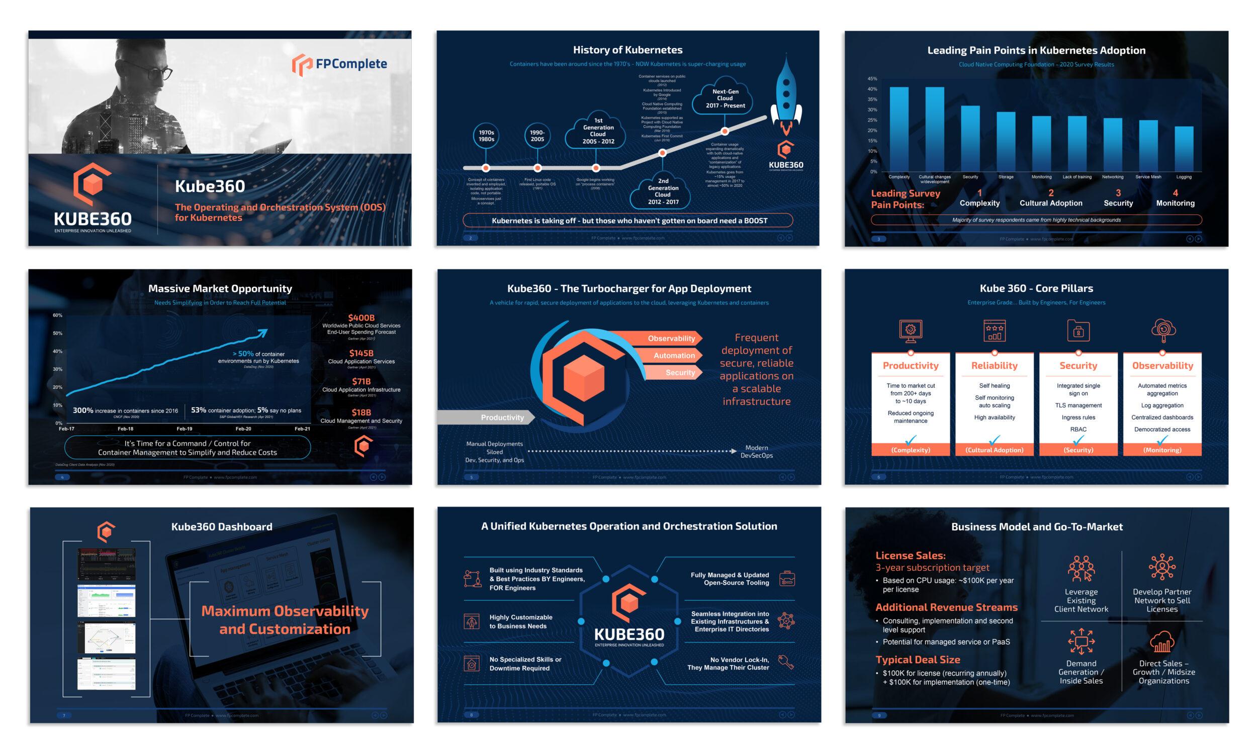 Slideshow presentation design by Virtual Apiary
