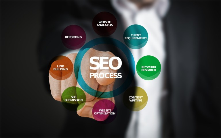 Finding the right SEO strategy for your business