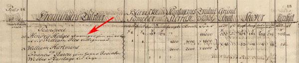 William Iles Jr. in St. Croix matrikel 1758