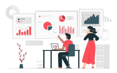 Unifies Communication And Collabration (UCC) Market Size, Historical Growth, Opportunities and Forecast To 2028