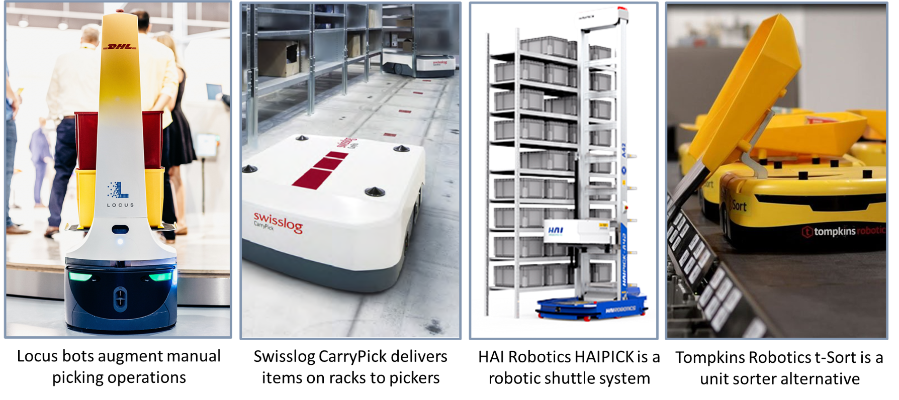 mobile warehouse robotics solutions manual support, goods-to-man, AS/RS, and robotic sortation