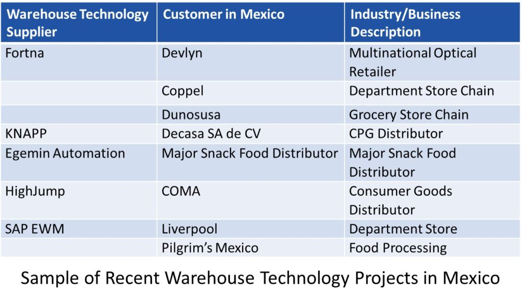 mexico-warehouse-projects