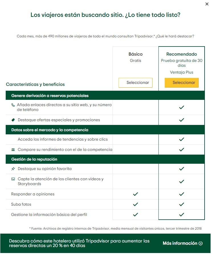 Escoge tu plan para Publicar y manejar Hotel en Tripadvisor