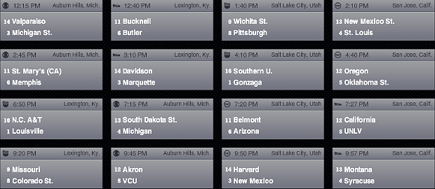 March Madness TV Channel Fixture