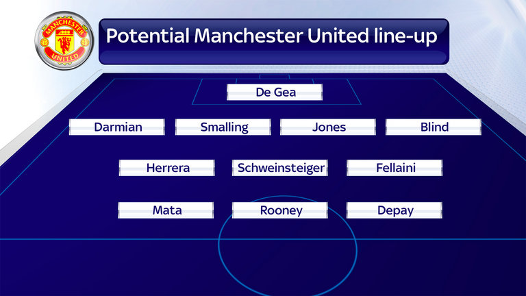 Sky Sports Predicts 3 Possible Man United Formations