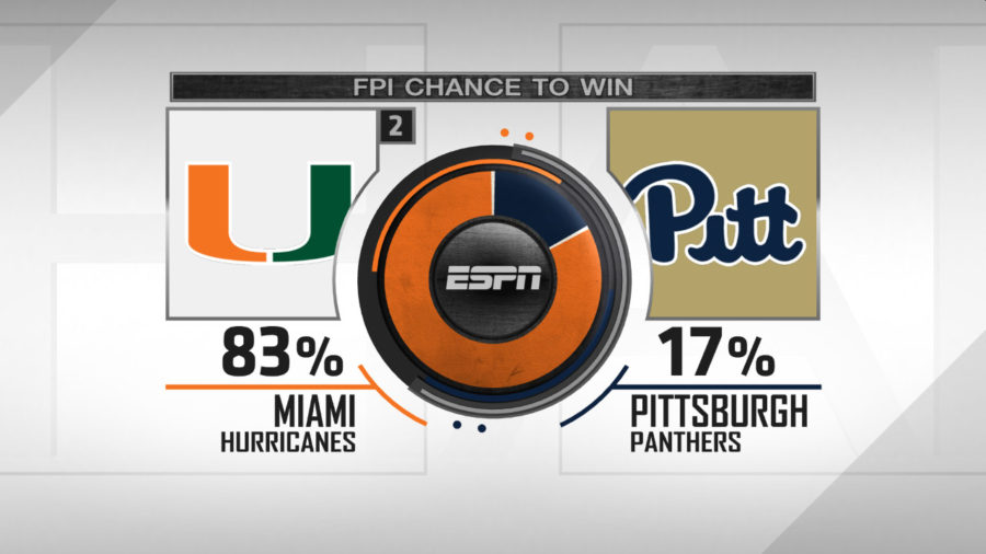 Miami Hurricanes v Pittsburgh Panthers