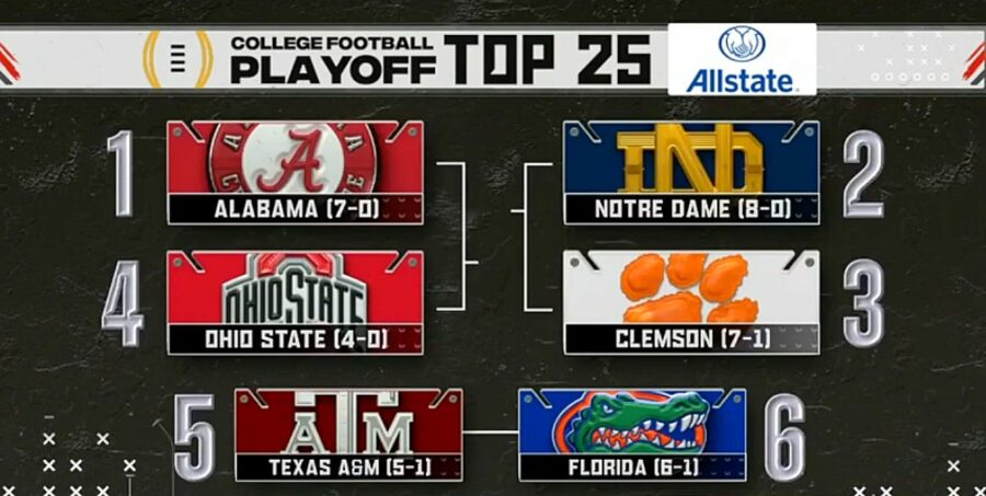 Alabama, Notre Dame, Clemson, Ohio State Lead College Football Playoff Rankings