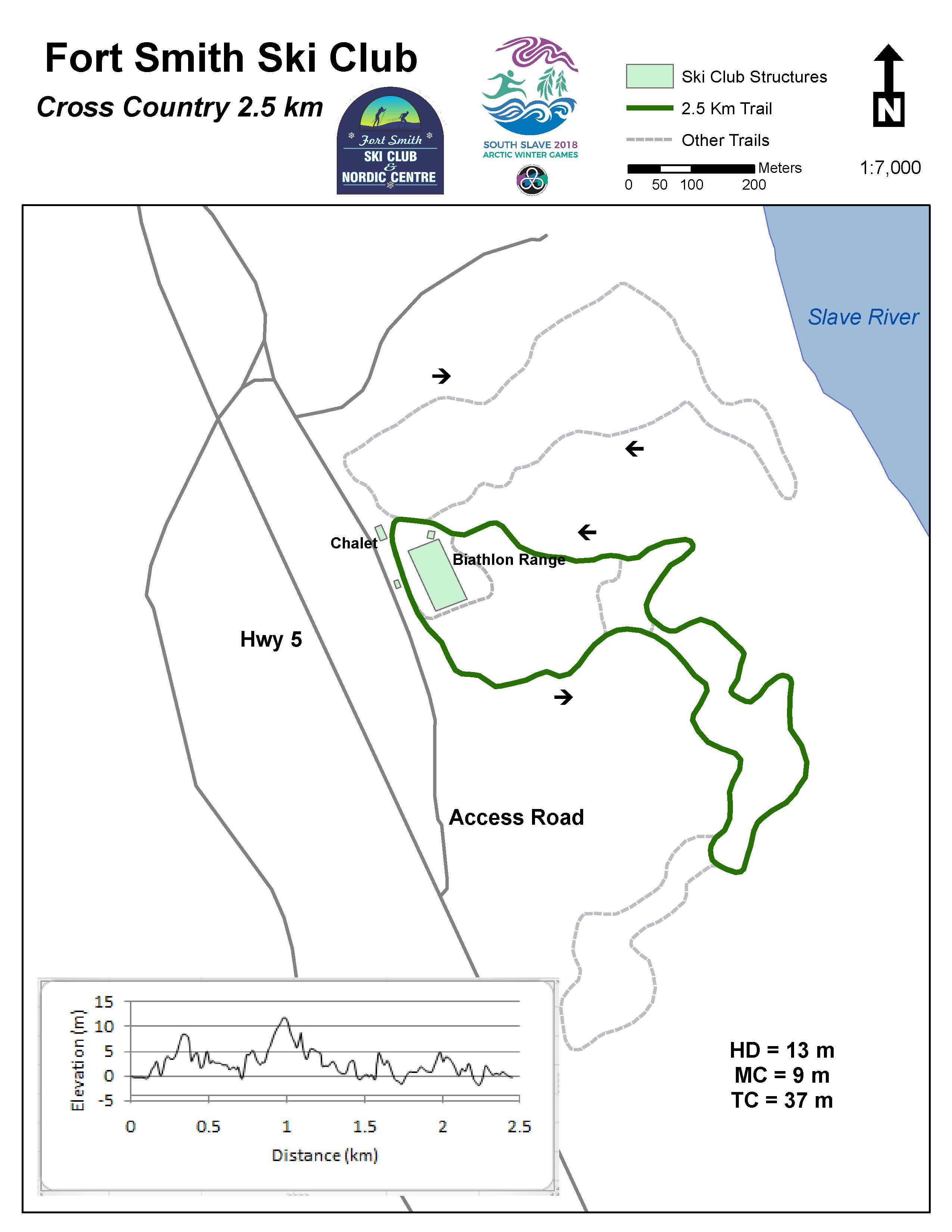 FSSC 2.5Km Trail