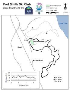 FSSC 3.3Km Trail