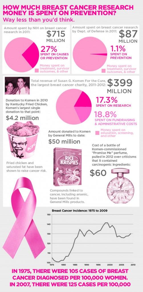 BreastCancer_buzzfeed