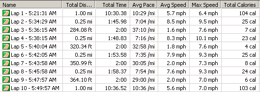 TrackTues_sprints3-12-13