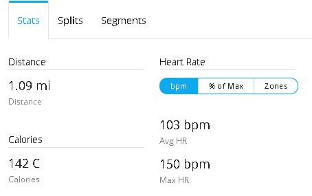 Body Pump - MHR calorie burn 1-12-15