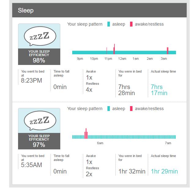 fitbit sleep activity