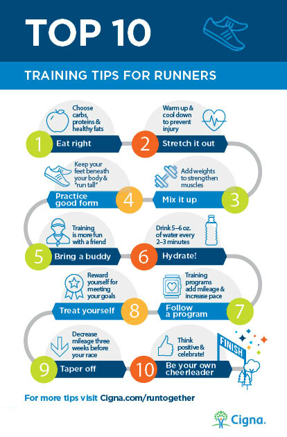 Top 10 Training Tips- #Cigna Run Together