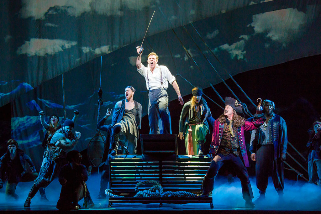 Finding Neverland Tour