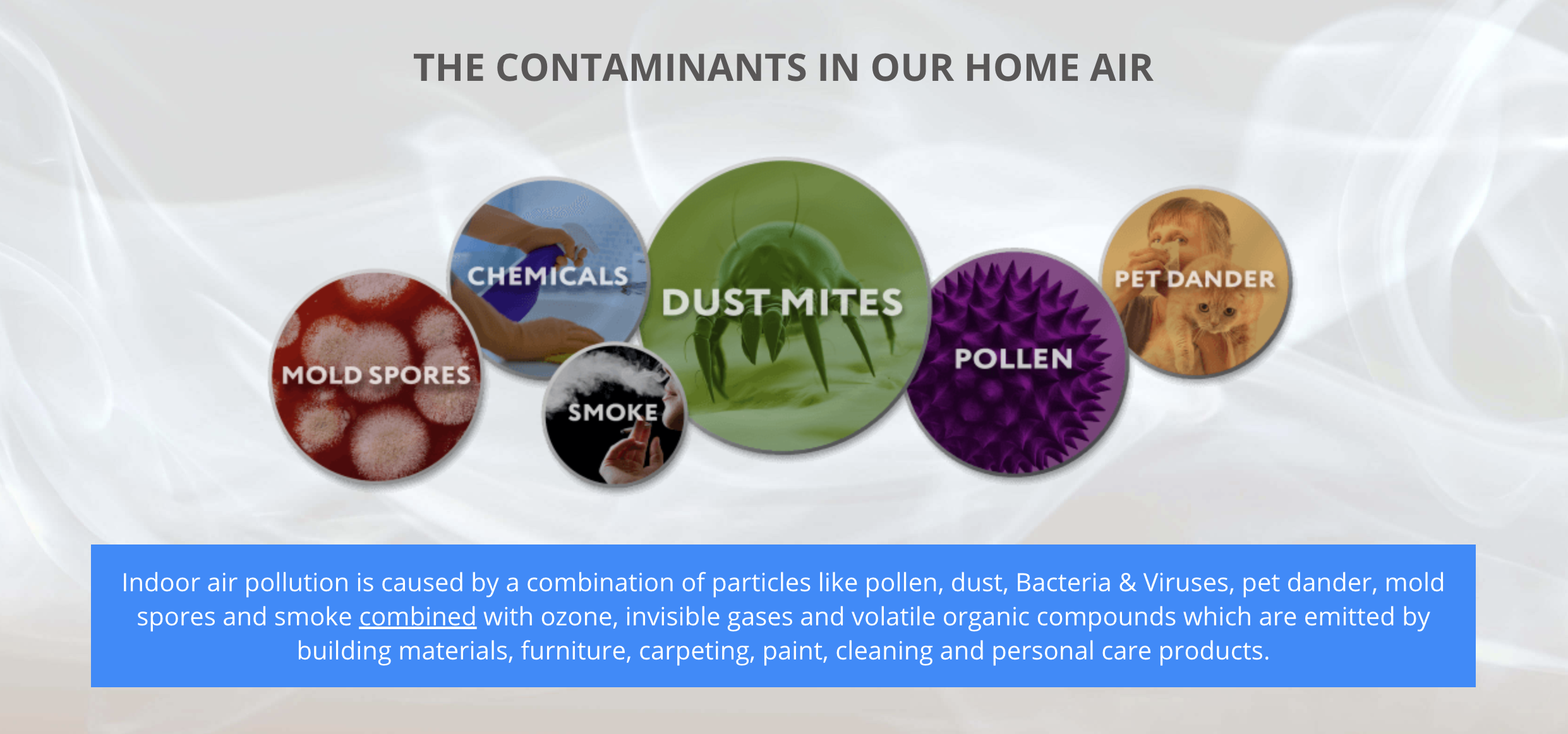 The contaminants in our home air diagram on AirDoctor's website