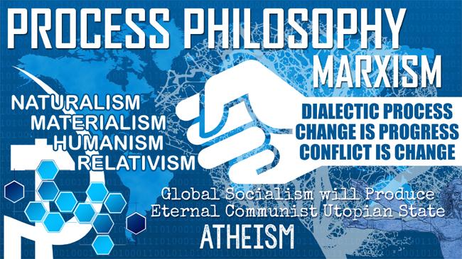 Worldview Devolution #3: Process Philosophy & Marxism