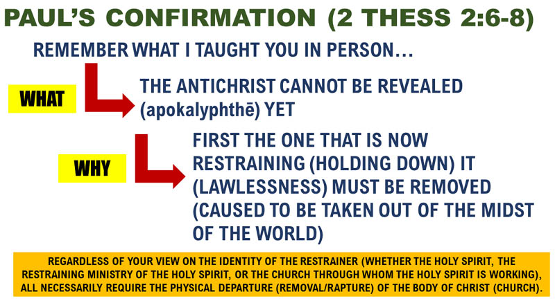 2 Thessalonians 2:6-8 Apostle Paul's Confirmation about the Timing of the Tribulation and Rapture