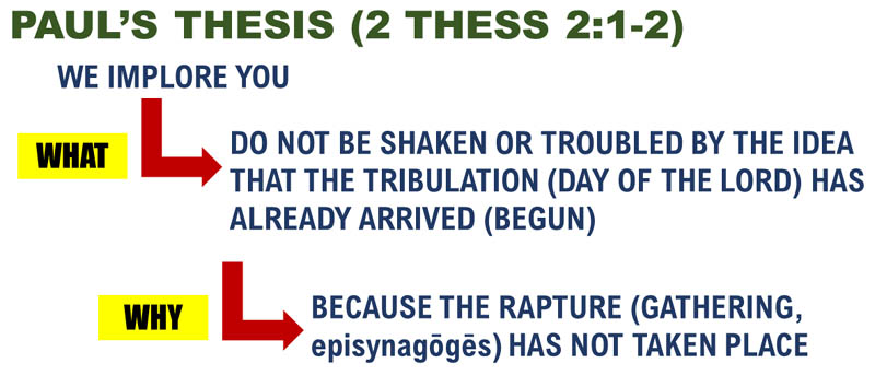 2 Thessalonians 2:1-2 Apostle Paul's Thesis about the Timing of the Tribulation and Rapture