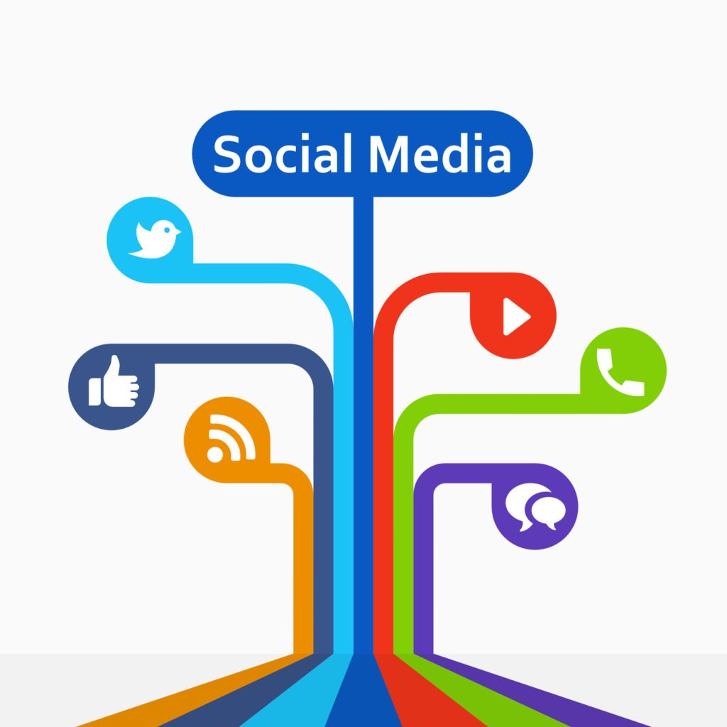 Social Media of KIA Websites