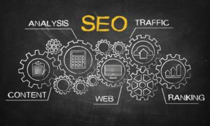 Why Car Dealers NEED Automotive SEO